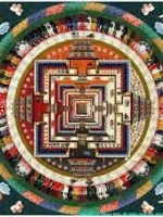 Giáo pháp Mật tông: Những tư duy khác nhau